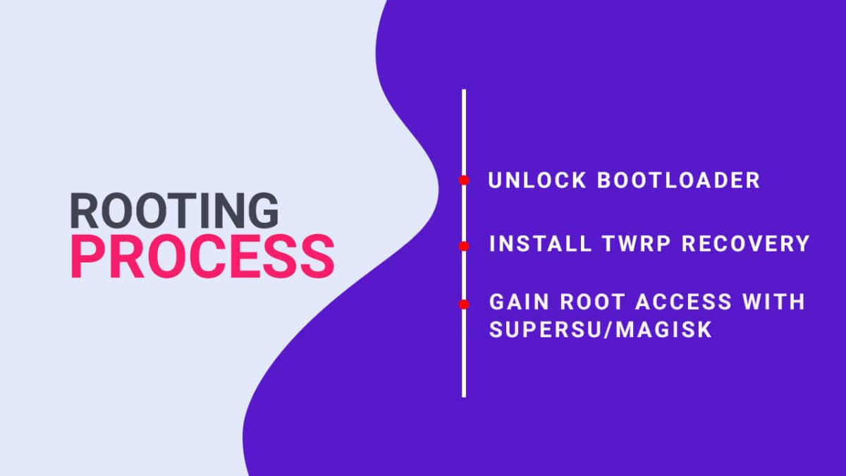 android rooting process