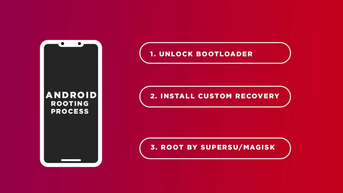 How To Root Verizon Ellipsis 7 and Install TWRP Recovery